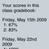 A student\'s quiz grade page. She can scroll down to the year-to-date total.